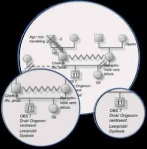 genogram2Polyzoom