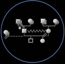 Familiegenogram