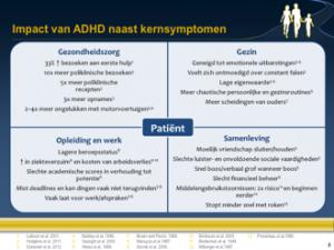 Impact_ADHD